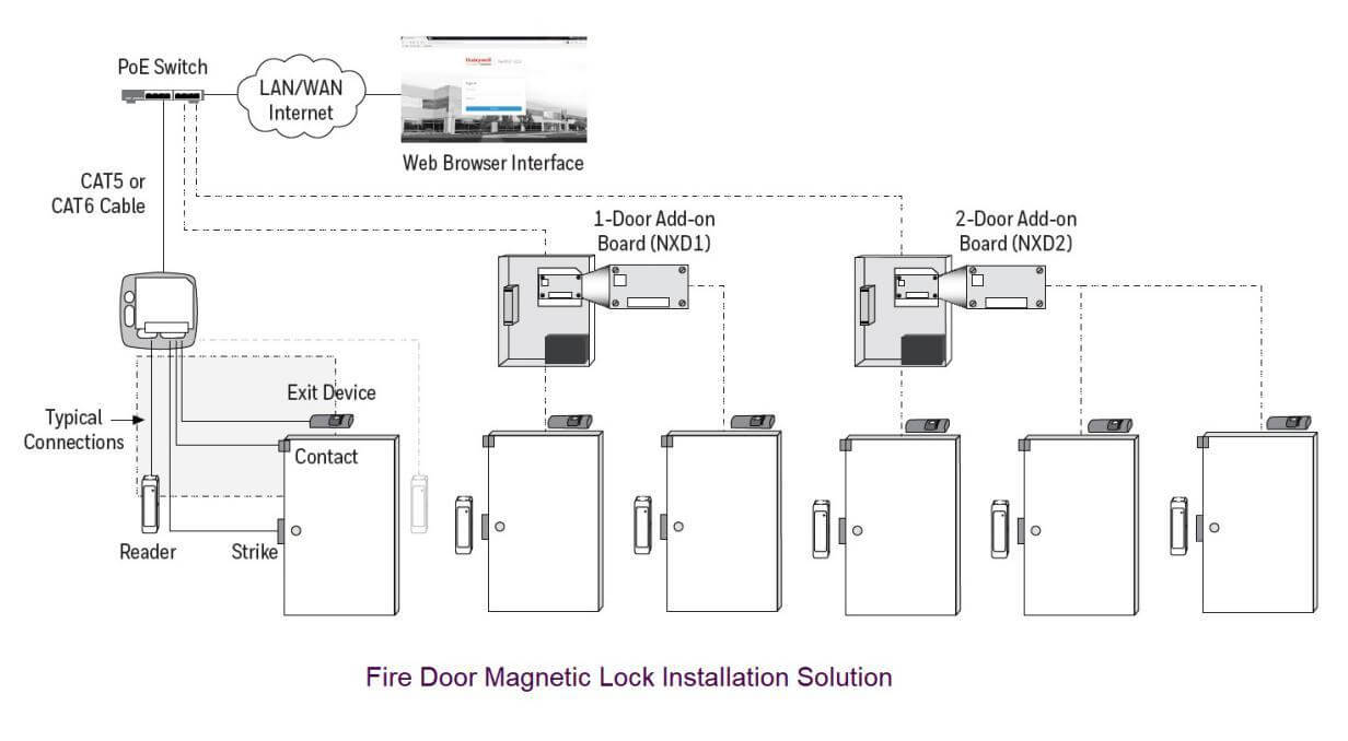 Fireproof door maglock installation solution - Maglock installation for gates in access control system design and installation